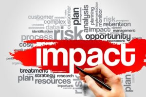 Business Strategy Planning | The Impacts Complacency